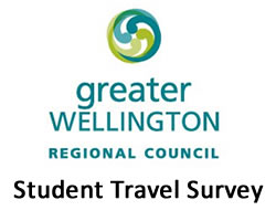 GWRC - Student Travel Survey