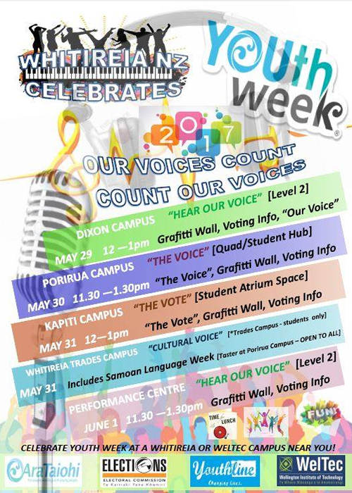Youth Week 2017